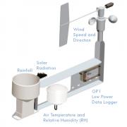 WS-GP1 Weather Station sensors