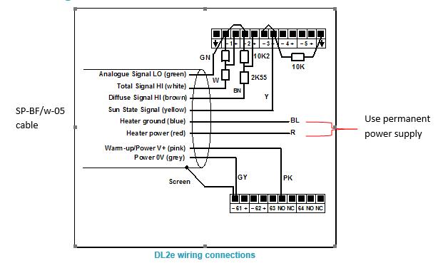 Dl2e Data Logger - Environmental Monitoring