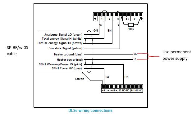 Bf5 Sunshine Sensor - Pyranometer